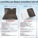 Sobre las laptops Quipus para estudiantes de Bolivia