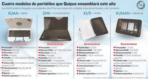 modelos-laptops-bolivia-quipus